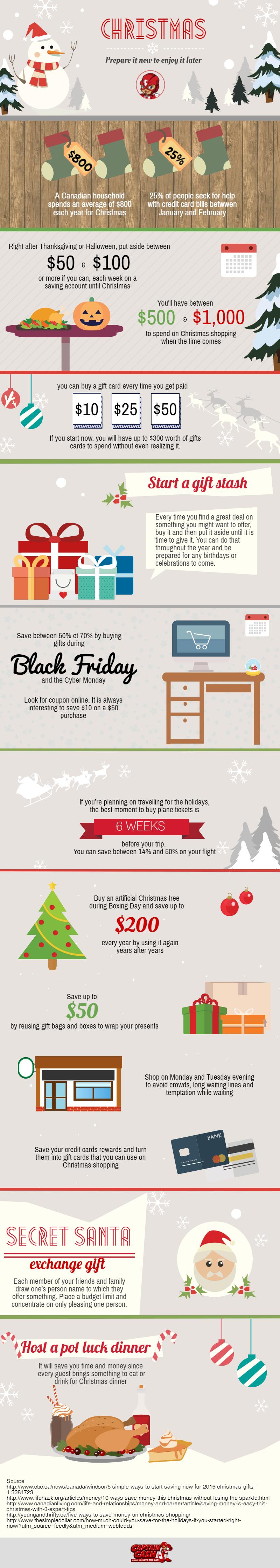 how to save on christmas