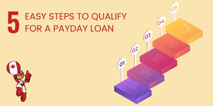 Five Easy Steps to qualify for a Payday Loan
